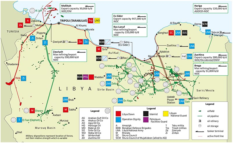 Deepening conflict in Libyan oil heartland threatens output